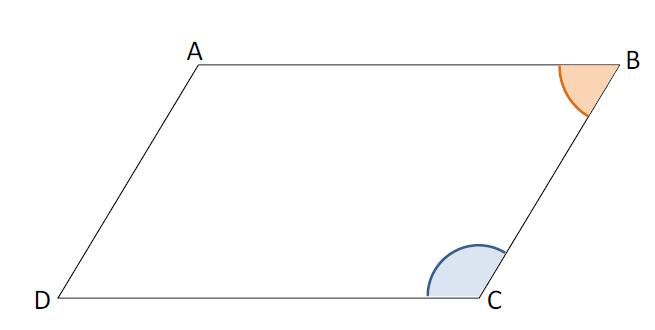 Mathplace cours_5e_quadrilatere-5 I. Parallélogrammes