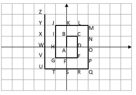 Mathplace exercice_5e_nombre_relatif-8 Exercice 1 : message codé