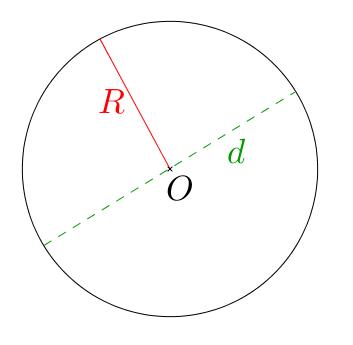 Mathplace cours_5e_perimetre_aire-3 I. Périmètre