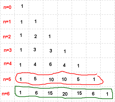 Mathplace figure-3-loi-binomiale Exercice 7 : Triangle de pascal