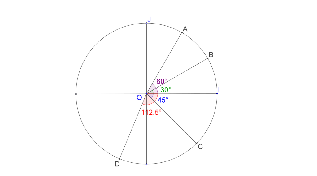 Mathplace figure-6-trigo-1024x569 Exercice 2 : Cercle trigonométrique