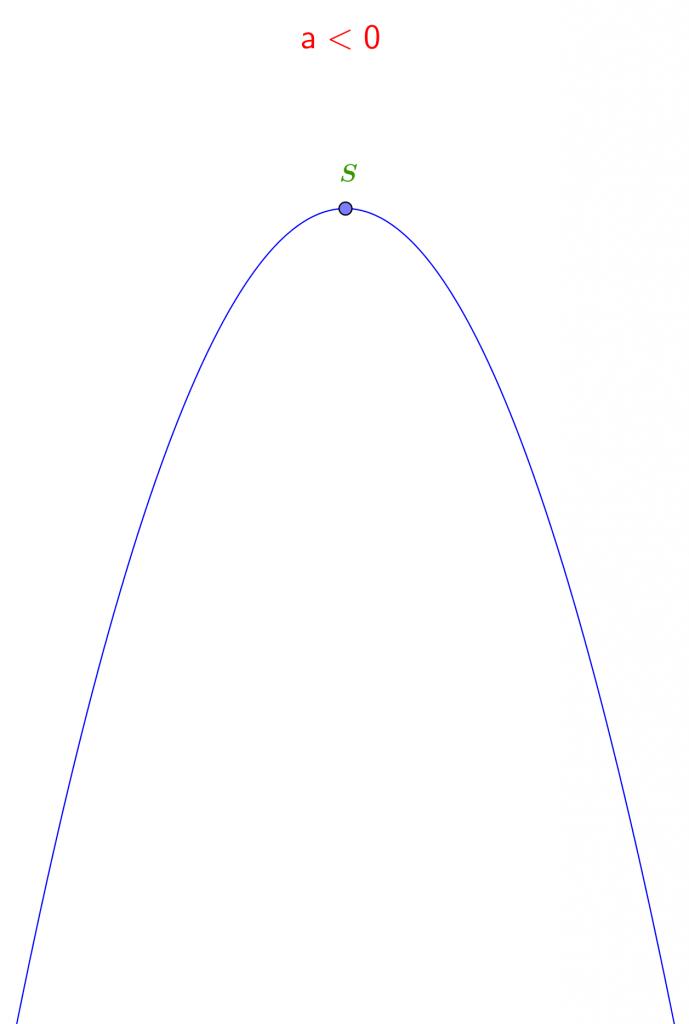 Mathplace fardeena13b-2-689x1024 3. Fonctions polynômes du second degré