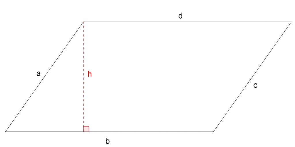 Mathplace geometrie26_2-1024x511 3. Aires et périmètres des figures de références