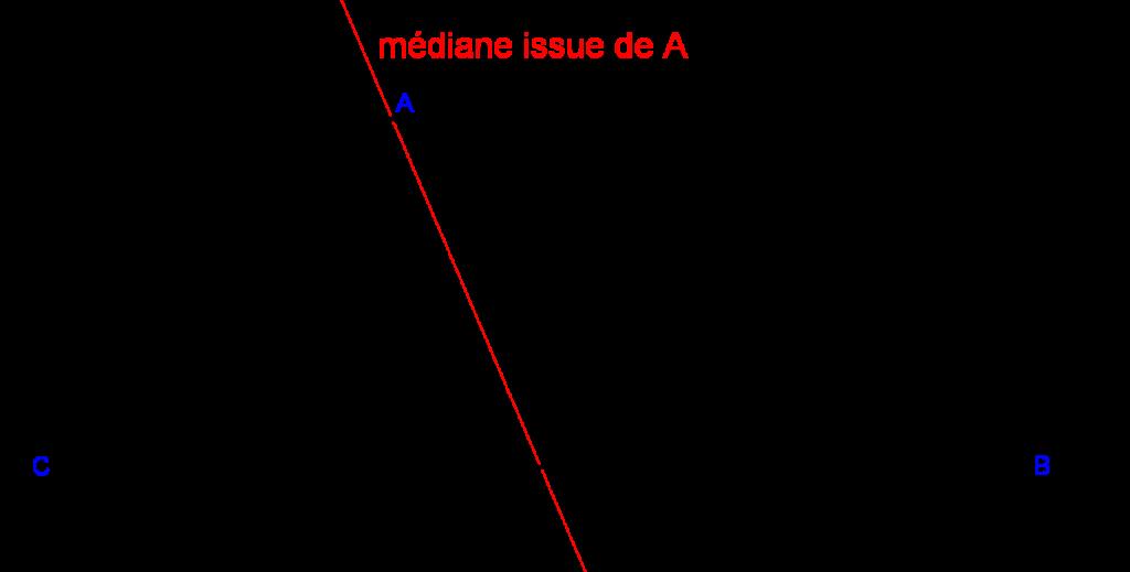 Mathplace geometrie3-1024x519 1. Les triangles