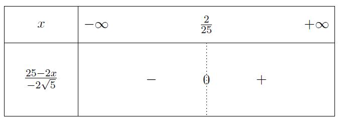 Mathplace exercice-seconde-inequation-23 Exercice 10 : inéquation