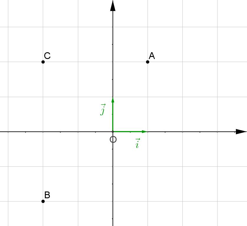 Mathplace exercice-2e-reperage-plan02 Exercice 3 : coordonnées des points