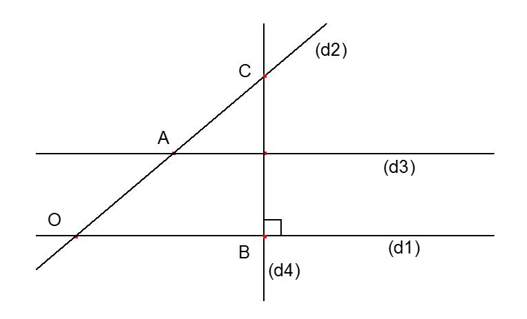 Mathplace exercice_6e_droite_par_perp-2 Exercice 2 : Compléter le texte