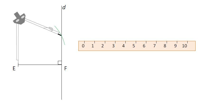 Mathplace cours_6e_figuresusuelles-18 Méthode 1 : Comment placer un point sur une droite ?