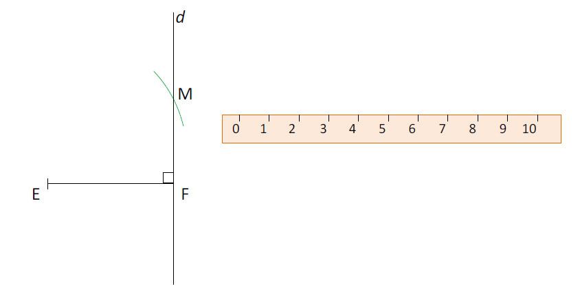 Mathplace cours_6e_figuresusuelles-19 Méthode 1 : Comment placer un point sur une droite ?