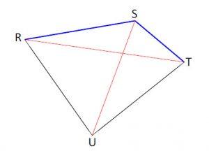 Mathplace cours_6e_figuresusuelles-20-300x216 III. Quadrilatère