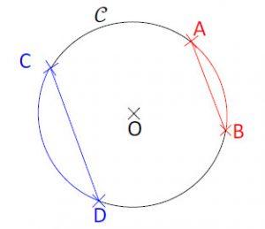 Mathplace cours_6e_figuresusuelles-4-300x259 I. Cercle