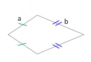 Mathplace cours_6e_perimetre-3-300x207 I. Périmètre
