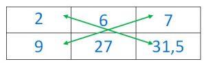Mathplace cours_6e_pourcentage-12-300x93 II. Propriétés des tableaux de proportionnalité