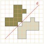 Mathplace cours_6e_symetrieaxiale-14-150x150 1. Introduction