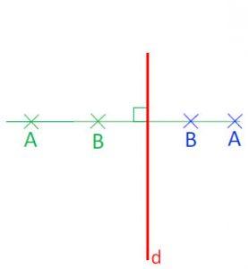 Mathplace cours_6e_symetrieaxiale-34-277x300 Méthode 4 : Comment tracer le symétrique d'une droite ?
