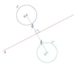 Mathplace cours_6e_symetrieaxiale-35-300x255 Méthode 5 : Comment tracer le symétrique d'un cercle ?