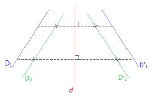 Mathplace cours_6e_symetrieaxiale-37-300x189 4. Propriétés de l'axe de symétrie