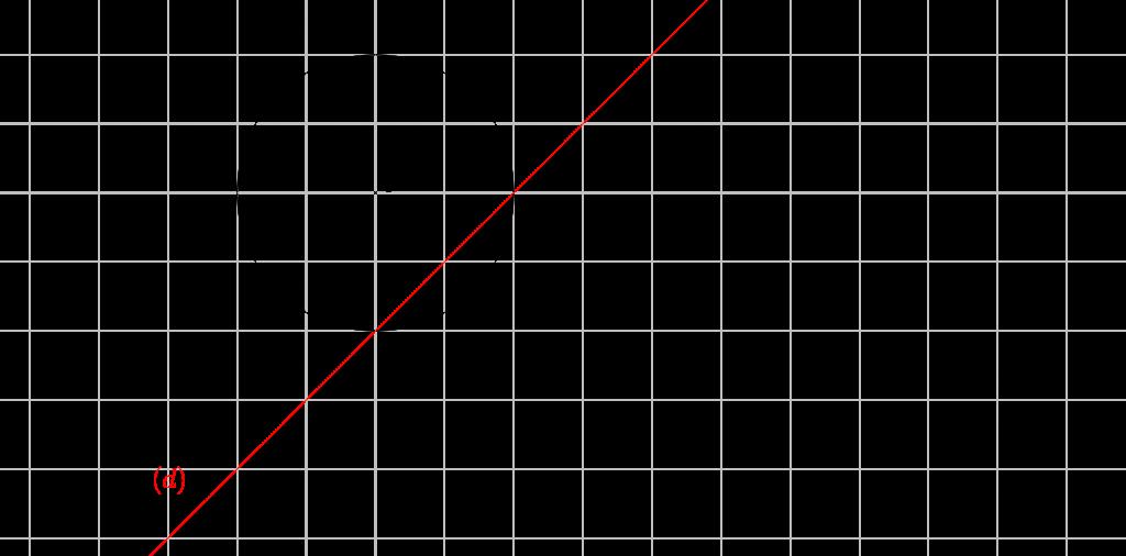 Mathplace exercice_6e_symetrieaxiale-30-1024x506 Exercice 6 : symétrique d'un cercle