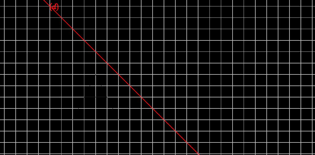 Mathplace exercice_6e_symetrieaxiale-36-1024x506 Exercice 1 : symétrique d'une lettre