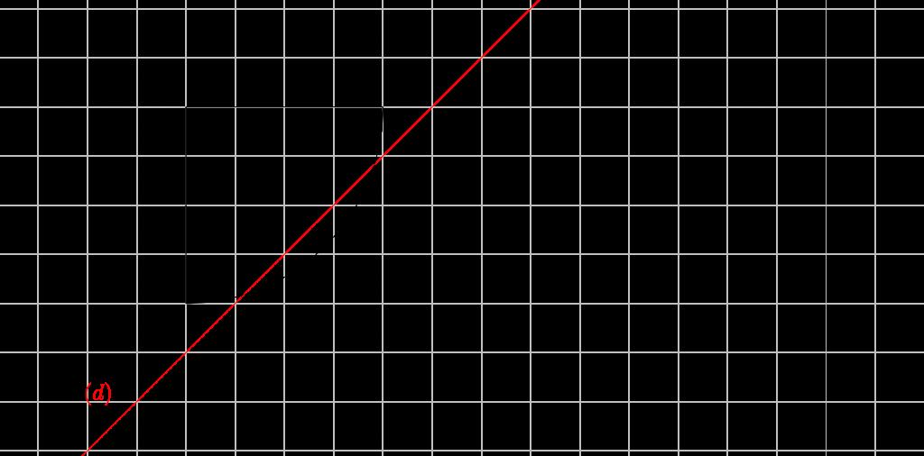 Mathplace exercice_6e_symetrieaxiale-44-1024x506 Exercice 3 : symétrique par rapport à un axe oblique
