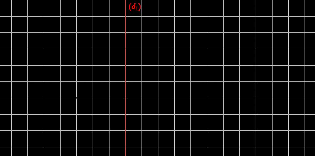 Mathplace exercice_6e_symetrieaxiale-46-1024x506 Exercice 2 : symétrique des points