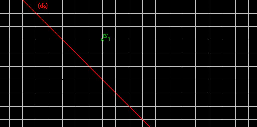 Mathplace exercice_6e_symetrieaxiale-49-1024x506 Exercice 2 : symétrique des points