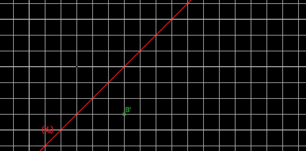 Mathplace exercice_6e_symetrieaxiale-51-1024x506 Exercice 2 : symétrique des points