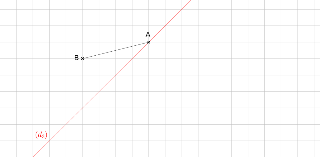Mathplace exercice_6e_symetrieaxiale-58-1024x505 Exercice 4 : symétrique d'un segment