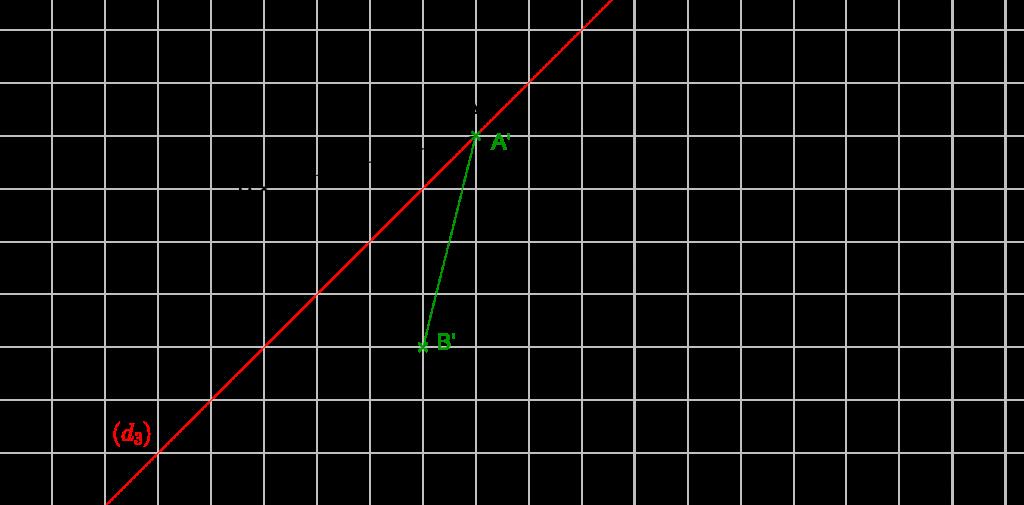 Mathplace exercice_6e_symetrieaxiale-59-1024x505 Exercice 4 : symétrique d'un segment