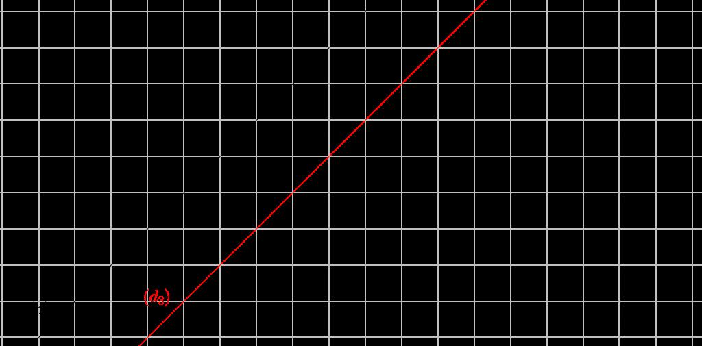 Mathplace exercice_6e_symetrieaxiale-60-1024x505 Exercice 5 : symétrique d'une droite