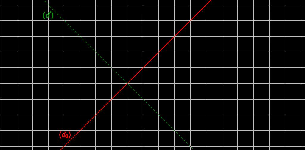 Mathplace exercice_6e_symetrieaxiale-63-1024x505 Exercice 5 : symétrique d'une droite