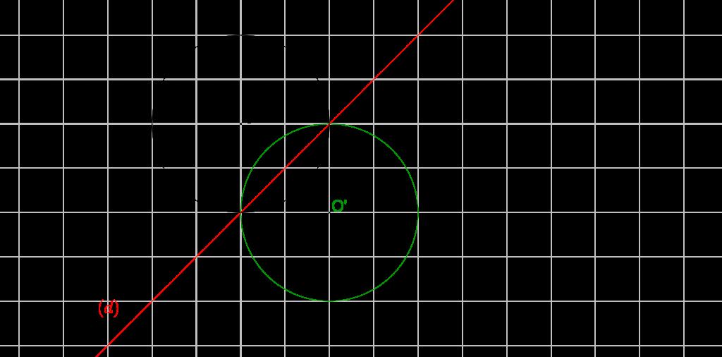 Mathplace exercice_6e_symetrieaxiale-64-1024x506 Exercice 6 : symétrique d'un cercle