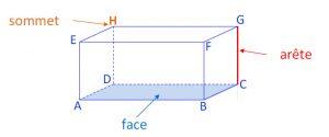 Mathplace cours_6e_volumes-1-300x125 1. Cube et pavé droit