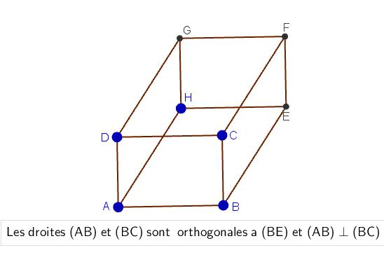 Mathplace figure-2-droite-et-plans I. Orthogonalité dans l'espace