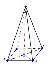 Mathplace figure-5-droites-et-plans Exercice 2 : Pyramide régulière