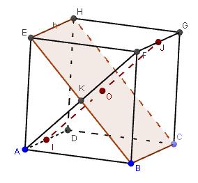 Mathplace figure-9-droites-et-plans Exercice 2 : Cube