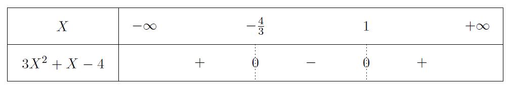 Mathplace exercice_TleS_fonction_exponentielle-3 Exercice 4 : Résoudre les inéquations