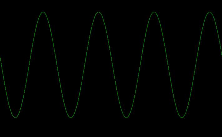 Mathplace cours_tleS_fonctions_trigo02 2. Fonctions trigonométriques