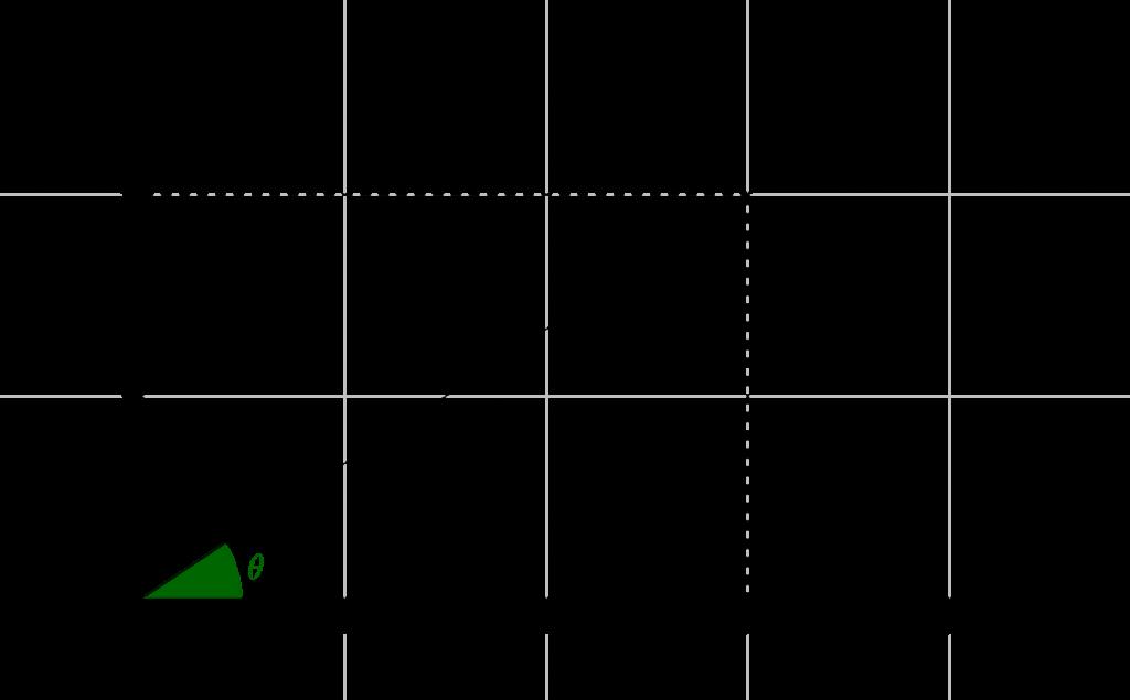 Mathplace cours_tleS_nombre_complexe02-1024x635 4. Ecriture trigonométrique d'un nombre complexe