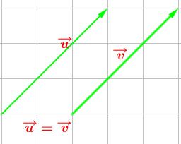 Mathplace fig3-v-e I. Notion de vecteurs de l'espace