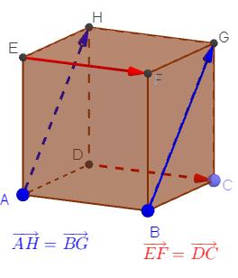 Mathplace figure-4-v-e I. Notion de vecteurs de l'espace