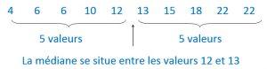 Mathplace cours_3e_statistique-10-300x78 III. Médiane d'une série statistique