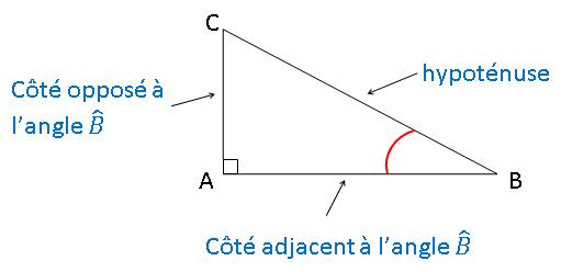 Mathplace cours3etrigo01 I. Définitions