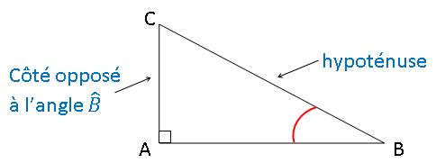 Mathplace cours3etrigo03 I. Définitions