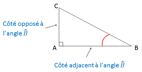 Mathplace cours3etrigo04 I. Définitions